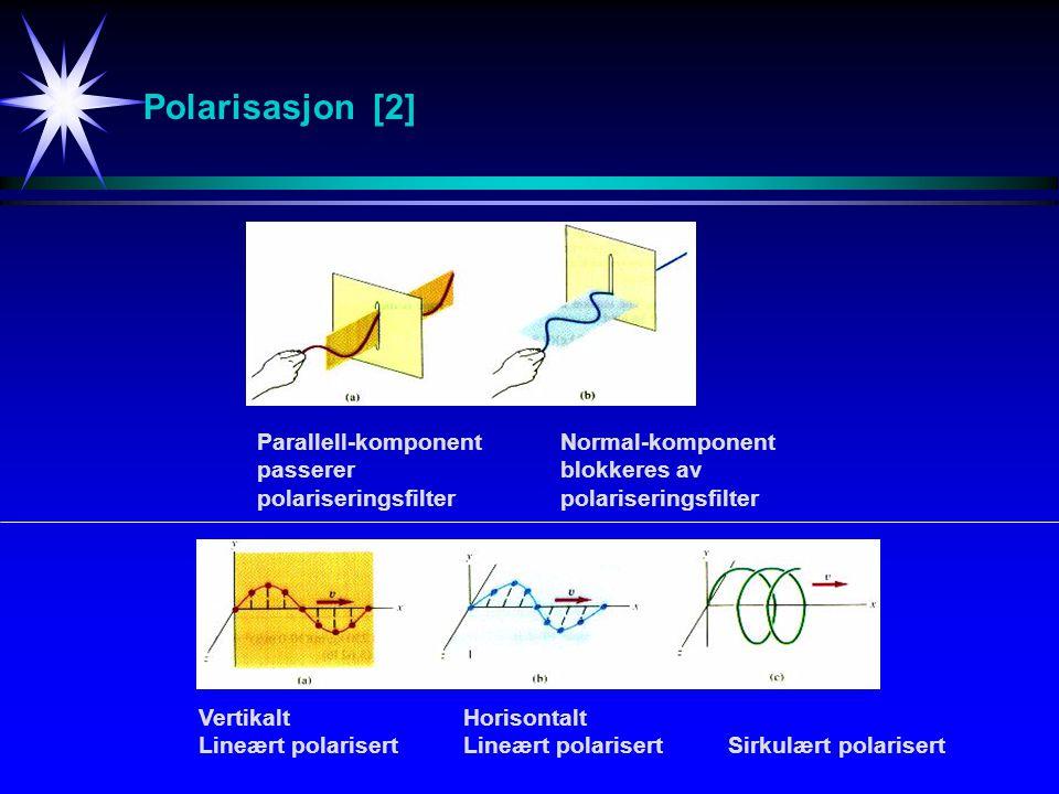 Polarisasjon [2] Parallell-komponent Normal-komponent